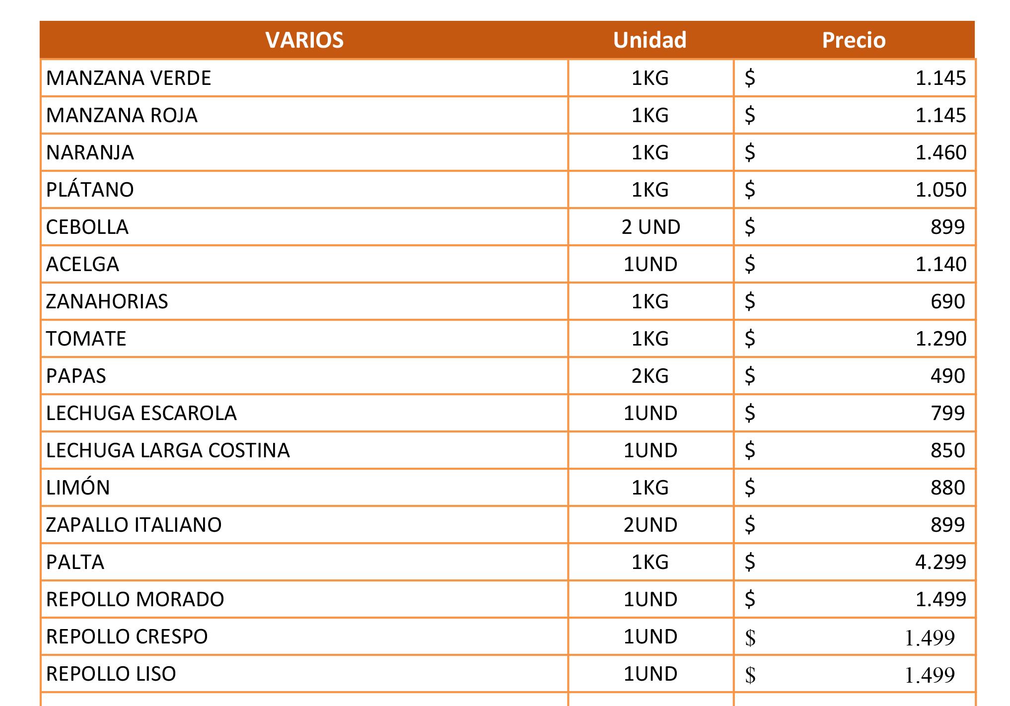 FRUTAS Y VERDURAS UNISUR (1)